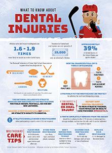 dental injury poster