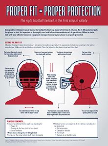 helmet fitting poster