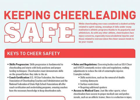 Cheerleading Handout Available | NATA