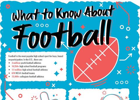 Football Handout Available | NATA
