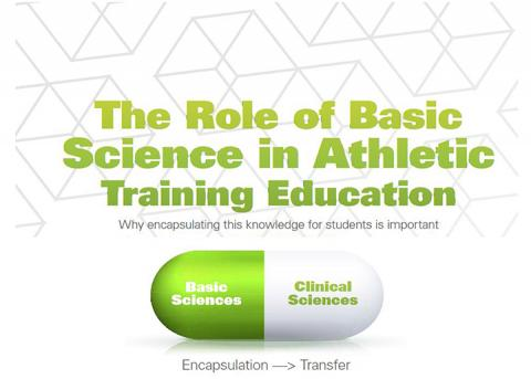 Basic Sciences and Athletic Training | NATA