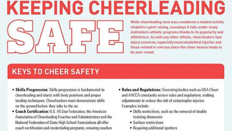 cheer safety | NATA